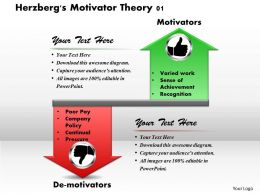 Herzbergs Motivator Theory 01 Powerpoint Presentation Slide Template