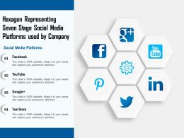 Hexagon Representing Seven Stage Social Media Platforms Used By Company