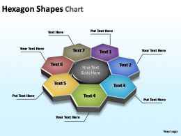 hexagon shapes chart editable powerpoint slides templates