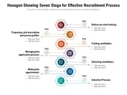 Hexagon Showing Seven Stage For Effective Recruitment Process
