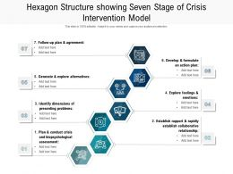 Hexagon Structure Showing Seven Stage Of Crisis Intervention Model