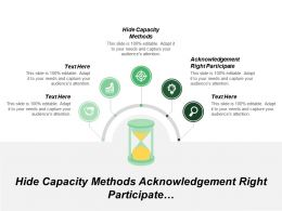 Hide Capacity Methods Acknowledgement Right Participate Risk Assessment