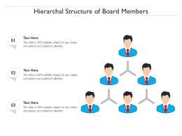 Hierarchal Structure Of Board Members