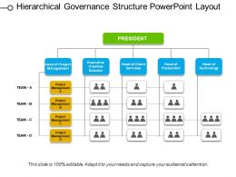 Hierarchical Governance Structure Powerpoint Layout