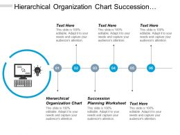 Hierarchical Organization Chart Succession Planning Worksheet Management Culture Cpb