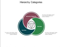Hierarchy Categories Ppt Powerpoint Presentation Inspiration Background Image Cpb