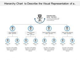 Hierarchy Chart To Describe The Visual Representation Of A Business System Of Hierarchy