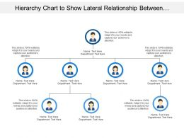 Hierarchy Chart To Show Lateral Relationship Between Departments Positions Or Organisation Roles