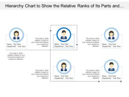 Hierarchy Chart To Show The Relative Ranks Of Its Parts And Positions Jobs