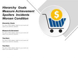 Hierarchy Goals Measure Achievement Spoilers Incidents Worsen Condition