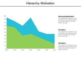 Hierarchy Motivation Ppt Powerpoint Presentation Gallery Format Cpb