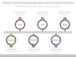 Hierarchy Of Communication Business Illustration Powerpoint Guide