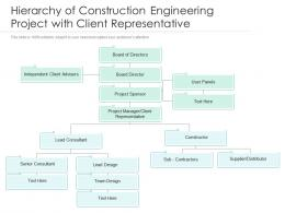 Hierarchy Of Construction Engineering Project With Client Representative