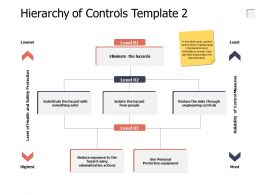 Hierarchy Of Controls A645 Ppt Powerpoint Presentation Portfolio Guide