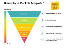 Hierarchy Of Controls Elimination Ppt Powerpoint Example