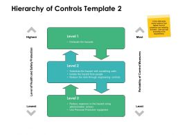 Hierarchy Of Controls Equipment Ppt Powerpoint Presentation Gallery