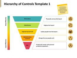 Hierarchy Of Controls Template Administrative Controls Ppt Powerpoint Presentation Pictures Aids