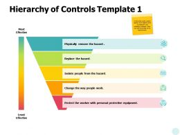 Hierarchy Of Controls Template Business Ppt Powerpoint Presentation File Skills