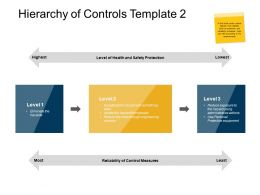 Hierarchy Of Controls Template Control Measures Ppt Powerpoint Presentation Aids