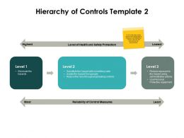 Hierarchy Of Controls Template Control Measures Ppt Powerpoint Slides