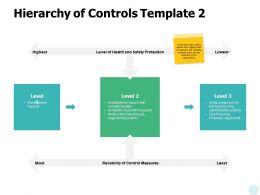 Hierarchy Of Controls Template Highest Ppt Powerpoint Presentation File Slide Portrait