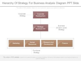 Hierarchy Of Strategy For Business Analysis Diagram Ppt Slide