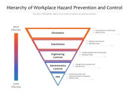 Hierarchy Of Workplace Hazard Prevention And Control