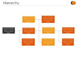 Hierarchy Presentation Images