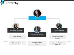 Hierarchy Presentation Pictures
