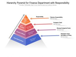 Hierarchy Pyramid For Finance Department With Responsibility