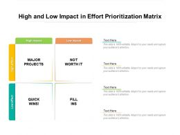 High And Low Impact In Effort Prioritization Matrix