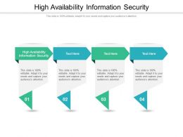 High Availability Information Security Ppt Powerpoint Presentation Model Background Designs Cpb
