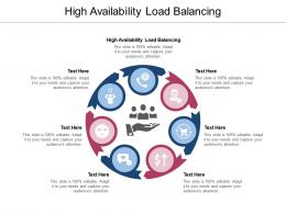 High Availability Load Balancing Ppt Powerpoint Presentation Professional Example Cpb