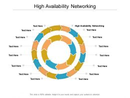 High Availability Networking Ppt Powerpoint Presentation Portfolio Demonstration Cpb