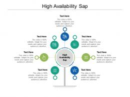 High Availability Sap Ppt Powerpoint Presentation Layouts Graphic Images Cpb