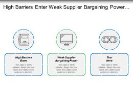 High Barriers Enter Weak Supplier Bargaining Power Controlling Cost