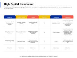 High Capital Investment Creating Business Monopoly Ppt Powerpoint Presentation Layouts