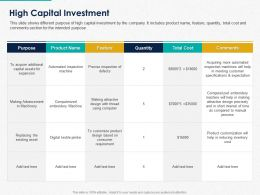 High Capital Investment Ppt Powerpoint Presentation Slides Graphics Example