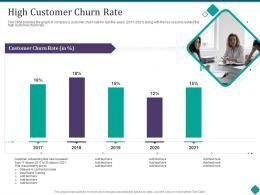 High Customer Churn Rate Customer Onboarding Process Optimization
