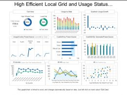 High Efficient Local Grid And Usage Status Utilities Dashboard