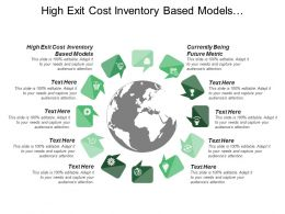 High Exit Cost Inventory Based Models Currently Being Future Metric