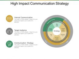 High Impact Communication Strategy Ppt Slide Examples