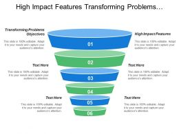 High Impact Features Transforming Problems Objectives Problem Adjectives