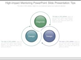 High Impact Mentoring Powerpoint Slide Presentation Tips