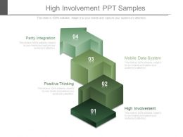High Involvement Ppt Samples