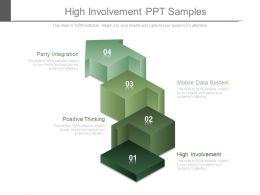 High Involvement Ppt Samples