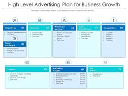 High Level Advertising Plan For Business Growth