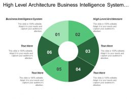 High Level Architecture Business Intelligence System User Different