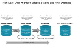 High Level Data Migration Existing Staging And Final Database