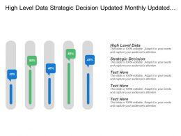 High Level Data Strategic Decision Updated Monthly Updated Monthly